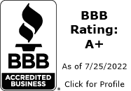 Sharp Concepts BBB Business Review